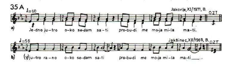 Narodna umjetnost: hrvatski časopis za etnologiju i folkloristiku, Vol.10 No.1 Veljača 1974., str. 352.