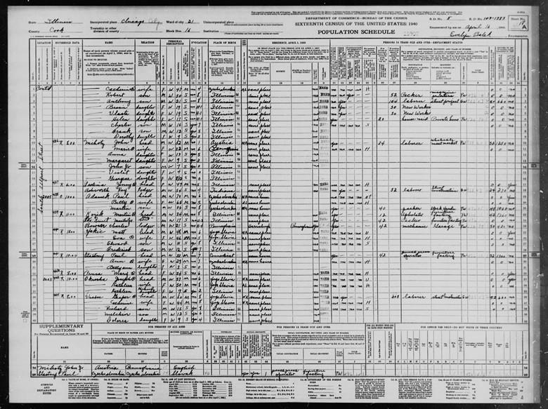 par Sitar - Vrabec na popisu stanovništva iz 1940. godine